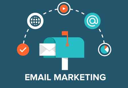 Top Practices Bankers can Follow to Increase Email-Marketing Efficiency