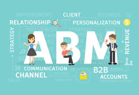 How Technology Augments ABM Strategy