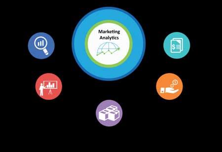 How Social Listening Betters Marketing?