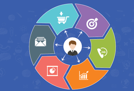 What's the Essence of a Perfect Omni-Channel Marketing Strategy?