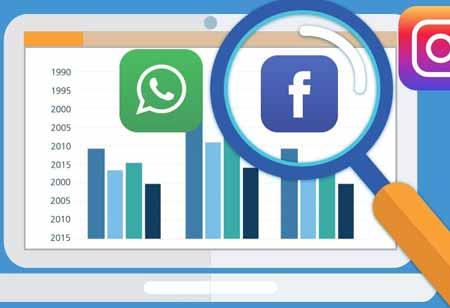 Benefits of Analytics-Integrated Social Media Marketing