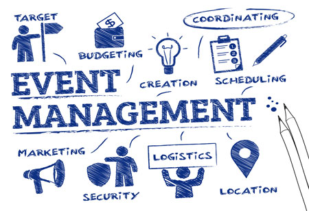 Why Online Event Management Tools Are a Must-Adopt