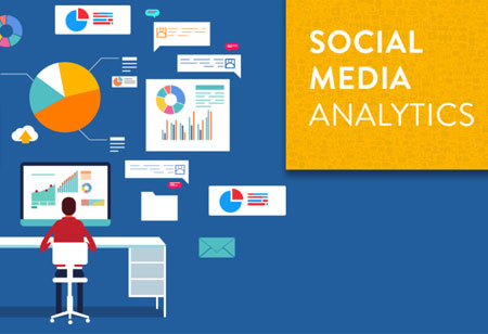 Why the Importance of Social Medial Analytics have Increased