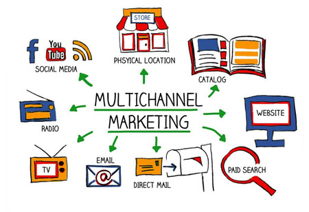 Multi-Channel Marketing: Exclusive Tips to Build an Effective Strategy