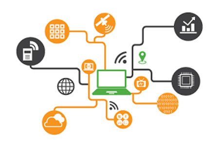 IoT Takes Customer Experience to the Next Level!