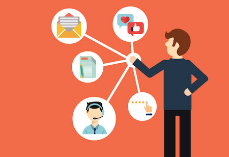 Loyalty Management Meets Artificial Intelligence