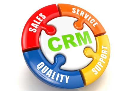 Managing Customer Relationships with Cutting-edge CRM Systems