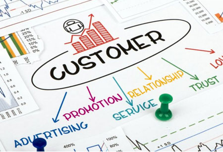 Key Factors to Avoid Marketing Pitfalls